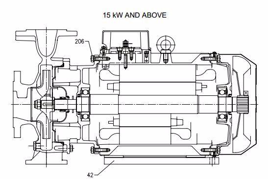 Máy bơm nước công nghiệp Ebara 3D 65-200/15