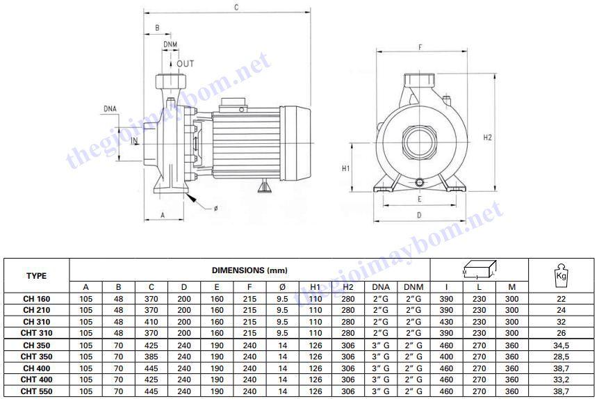 Cấu tạo máy bơm lưu lượng Pentax CH/CHT