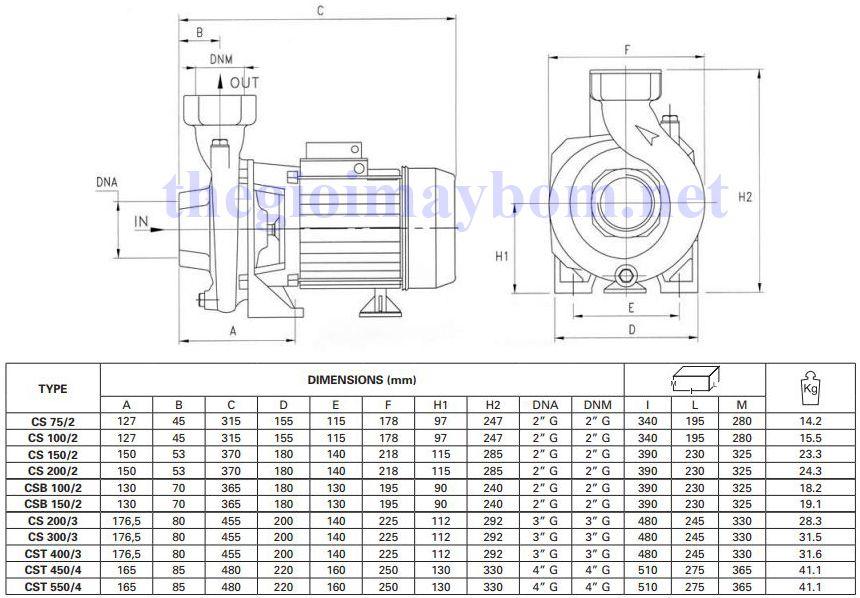 Cấu tạo máy bơm lưu lượng Pentax CS/CST