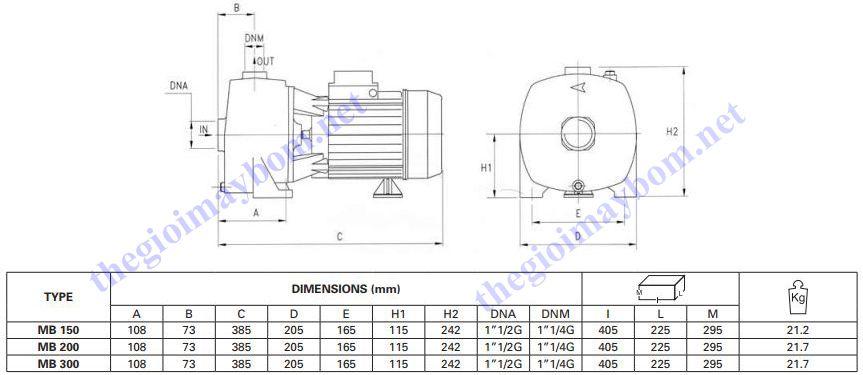 Cấu tạo máy bơm nước Pentax MB Series