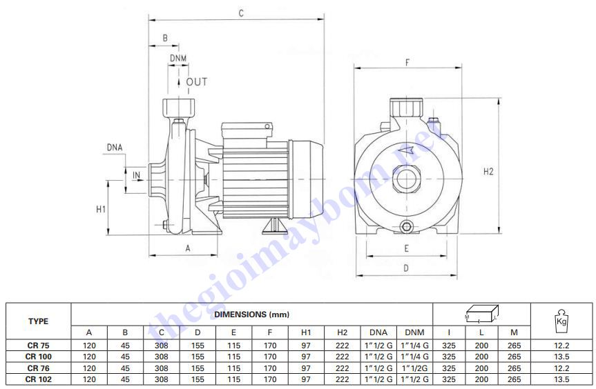Cấu tạo máy bơm nước dân dụng Pentax CR